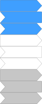 public/opac/images/reservation_timeline.png